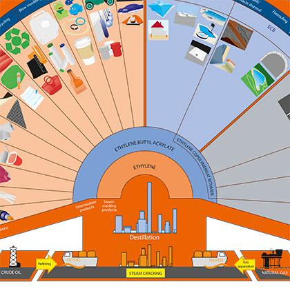 Infografiken LUCOBIT AG
